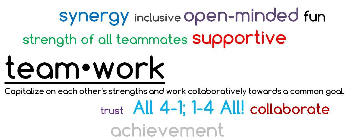 Teamwork definition capitalize on each other's strengths and work collaboratively towards a commo